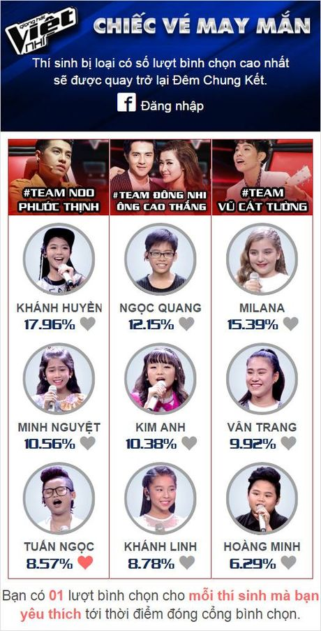 Day la cach duy nhat de giong ca nhi cua ban tro lai dem Chung ket - The Voice Kids 2016 - Anh 2