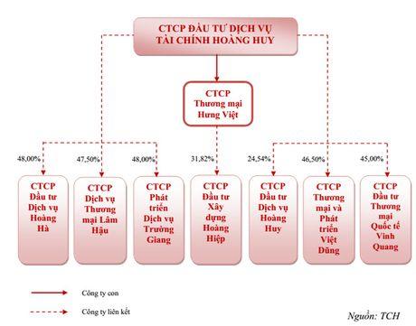 Co phieu TCH chinh thuc giao dich, ong Do Huu Ha lot Top10 nguoi giau nhat san chung khoan - Anh 2