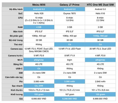 Dap hop Meizu MX6 chinh hang gia 6.990.000 dong, FPT Shop phan phoi doc quyen - Anh 2