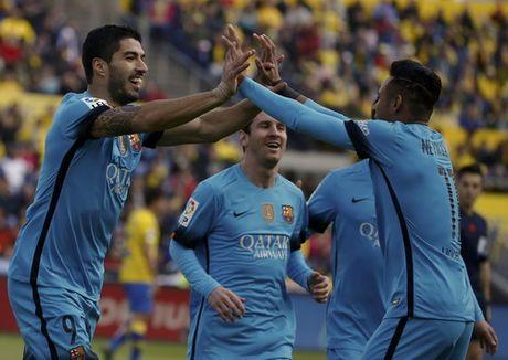 """Barcelona """"troi chan"""" MSN, Suarez nhan luong ngang Neymar - Anh 2"""