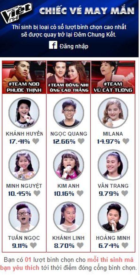 Khanh Huyen The Voice Kids: Lo anh thoi 'sun rang' dang yeu va goi nham ten chu Noo - Anh 15