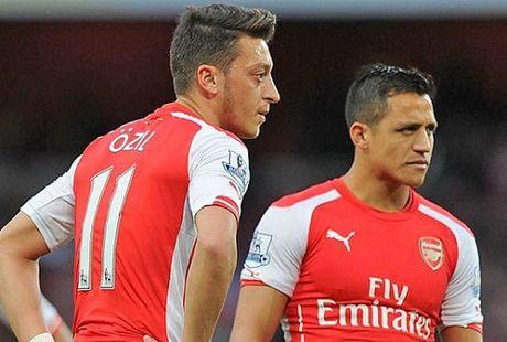 Biet Arsenal nhieu tien mat, Ozil va Sanchez doi luong khung - Anh 1