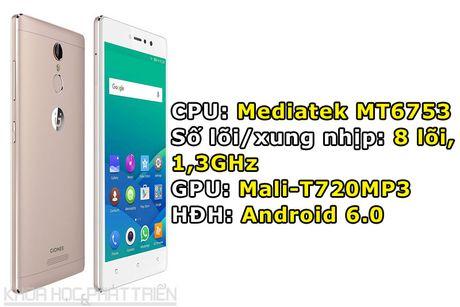 Smartphone selfie, RAM 3 GB, gia 4,49 trieu dong tai Viet Nam - Anh 1