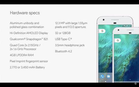 Co nen mua smartphone Google Pixel ? - Anh 1