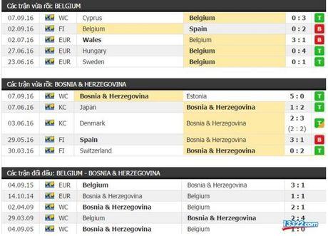 01h45 ngay 08/10, Bi vs Bosnia & Herzegovina: Quy do mat nanh - Anh 2