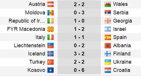 01h45 ngay 08/10, Bi vs Bosnia & Herzegovina: Quy do mat nanh - Anh 3