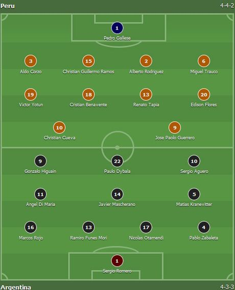 Peru vs Argentina (0-0, H1): Messi dua gia dinh di xem phim - Anh 1