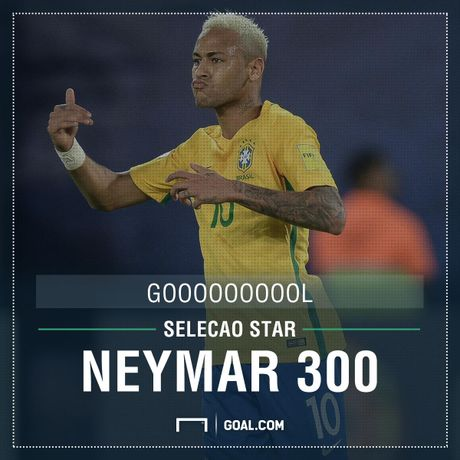 Mau chay dam dia tren guong mat Neymar - Anh 3