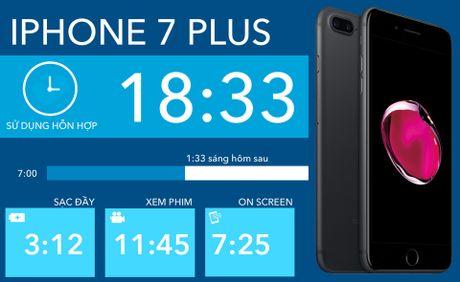 Danh gia chi tiet pin iPhone 7 Plus - hon 18 tieng su dung hon hop, lau hon 6s Plus - Anh 1