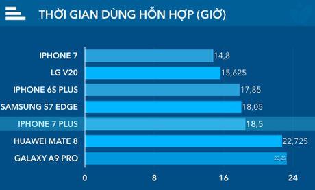 Danh gia chi tiet pin iPhone 7 Plus - hon 18 tieng su dung hon hop, lau hon 6s Plus - Anh 4
