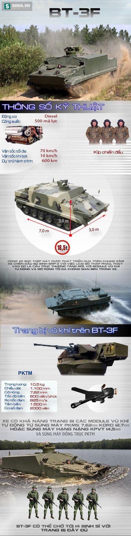 Ung vien so 1 cho vi tri xe thiet giap thay the BTR-50 - Anh 2