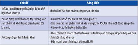 Huong den thi truong von hop nhat trong ASEAN - Anh 2