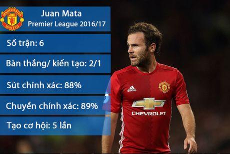 Mourinho mang mon qua bat ngo danh tang Juan Mata - Anh 1