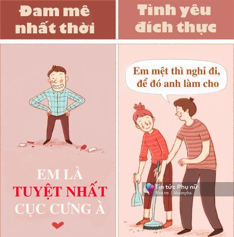 Nhan dien mot tinh yeu dich thuc hay dam me nhat thoi! - Anh 1