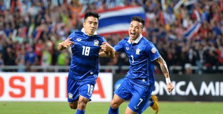 Hay ung ho Thai Lan, neu khong AFF Cup se kho khan lam! - Anh 1
