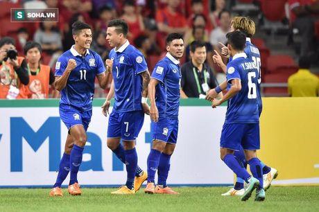 Hay ung ho Thai Lan, neu khong AFF Cup se kho khan lam! - Anh 2