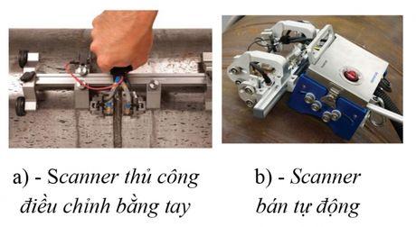 Xay dung giai phap dieu chinh cho robot scanner kiem tra khong pha huy ong thep co lon - Anh 1