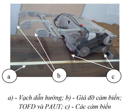 Xay dung giai phap dieu chinh cho robot scanner kiem tra khong pha huy ong thep co lon - Anh 2