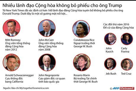 Nhieu lanh dao Cong hoa khong bo phieu cho ong Trump - Anh 1