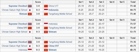 Ket qua, lich thi dau bong chuyen VTV Cup 2016 ngay 11.10 - Anh 3