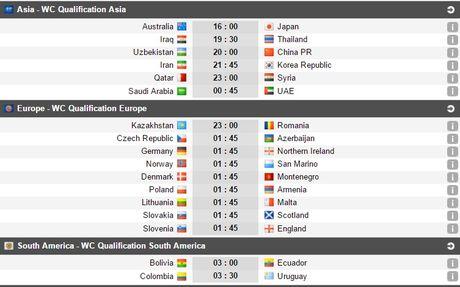 01h45 ngay 12/10, Slovenia vs Anh: Cu vap o Stozice? - Anh 6
