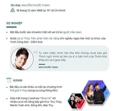 Noo Phuoc Thinh co xung dang duoc tung ho tai Asia song Festival? - Anh 2