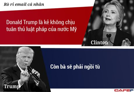 "Nuoc My hung chiu ""nhuc nha"" sau cuoc tranh luan giua Donald Trump va Hillary Clinton - Anh 1"
