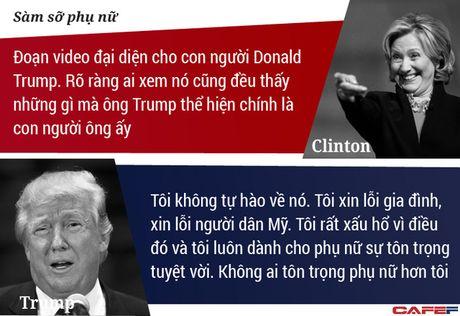 "Nuoc My hung chiu ""nhuc nha"" sau cuoc tranh luan giua Donald Trump va Hillary Clinton - Anh 2"