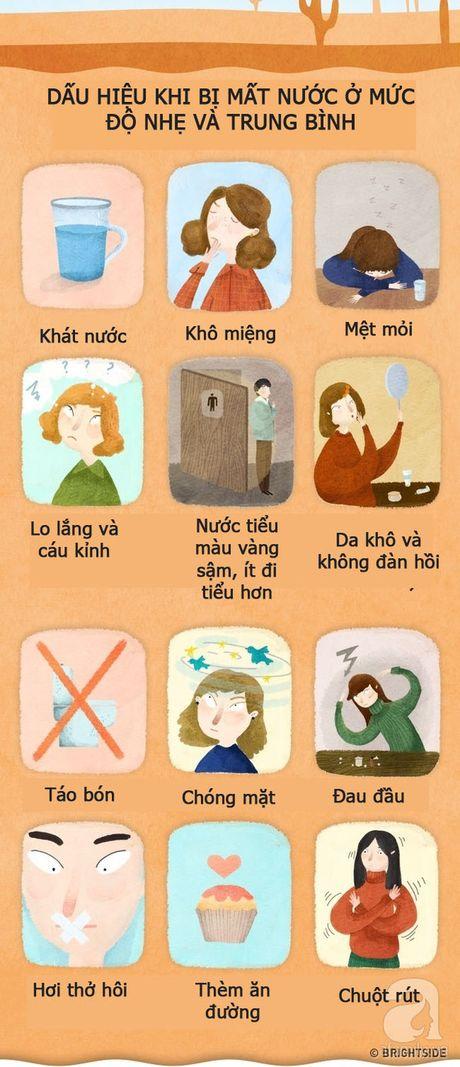 Dung coi nhe chuyen uong nuoc vi neu co the bi thieu nuoc se dan den nhung dieu nhu the nay - Anh 2