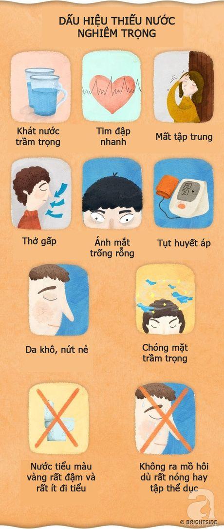 Dung coi nhe chuyen uong nuoc vi neu co the bi thieu nuoc se dan den nhung dieu nhu the nay - Anh 3