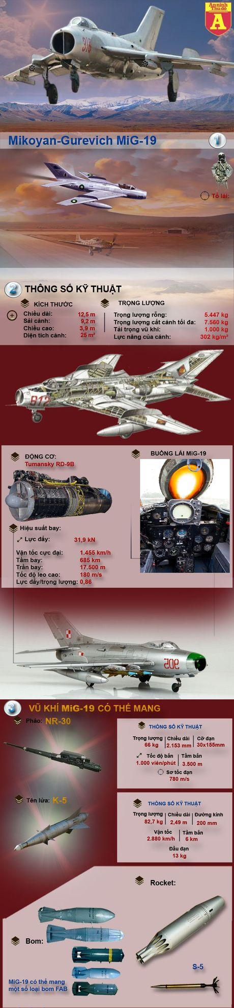 MiG-19 Ke nan gan sieu tiem kich F-4 My tren bau troi Viet Nam - Anh 1