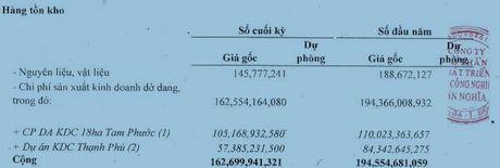 9 thang, KCN Tin Nghia vuot 10% ke hoach ca nam - Anh 2