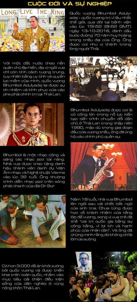 Infographic: Quoc vuong Bhumibol Adulyadej - Chan dung mot vi vua dan yeu kinh - Anh 2