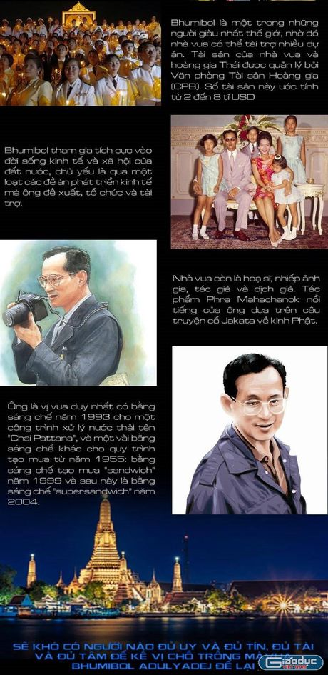Infographic: Quoc vuong Bhumibol Adulyadej - Chan dung mot vi vua dan yeu kinh - Anh 3