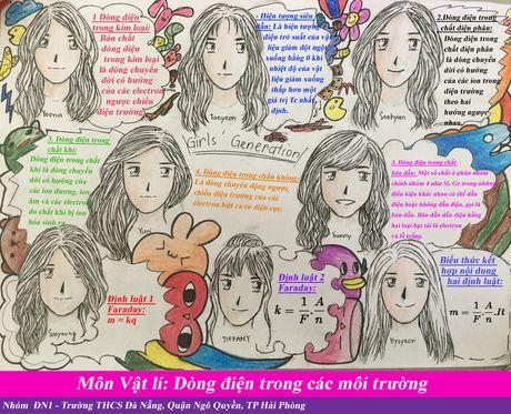 Teen cap 2 Hai Phong tong hop kien thuc cac mon bang cach... ve Chibi than tuong Kpop sieu cool - Anh 5