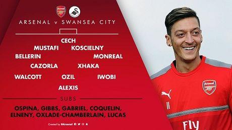 TRUC TIEP vong 8 Premier League: Arsenal 0-0 Swansea. Man City 0-0 Everton (Hiep 1) - Anh 3