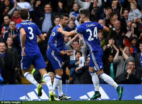 Chelsea 3-0 Leicester City: Tan xac Cao - Anh 1
