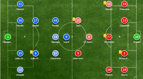 Icardi da hong phat den, Inter thuc thu ngay tai san nha truoc Cagliari - Anh 2