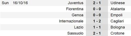 Icardi da hong phat den, Inter thuc thu ngay tai san nha truoc Cagliari - Anh 3