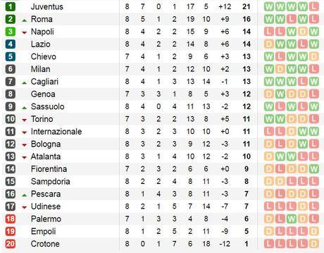 Icardi da hong phat den, Inter thuc thu ngay tai san nha truoc Cagliari - Anh 4