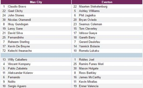 Man City 1-1 Everton: Tham hoa penalty - Anh 4
