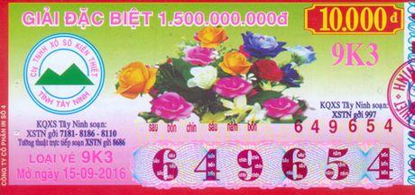 Xo so kien thiet Tay Ninh: 6 thang chi thuong 990 ty dong - Anh 1