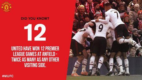 Liverpool vs MU (0-0, H2): De Gea cuu thua xuat sac - Anh 20