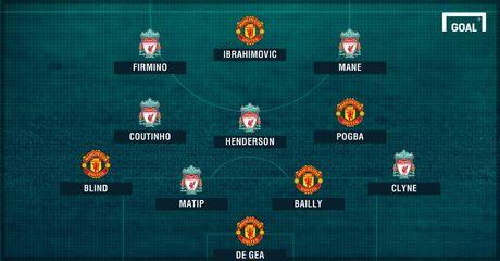 Liverpool vs MU (0-0, H2): De Gea cuu thua xuat sac - Anh 21