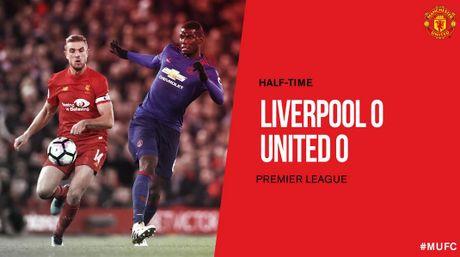 Liverpool vs MU (0-0, H2): De Gea cuu thua xuat sac - Anh 5