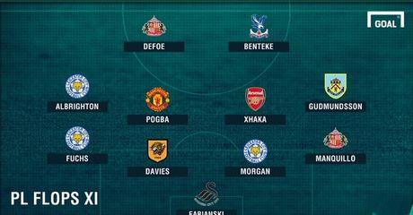 Doi hinh te nhat vong 8 Premier League: Lai la Pogba - Anh 4
