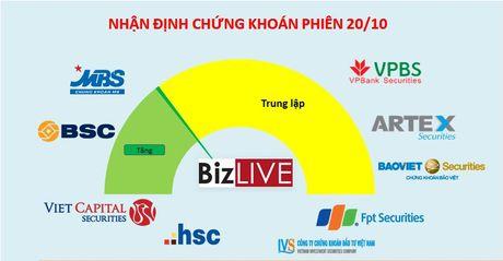 Nhan dinh chung khoan 20/10: Can tang diem thuyet phuc hon - Anh 1