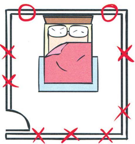 6 120759 Lỗi phong thủy phòng ngủ khiến gia chủ tiền mất tật mang